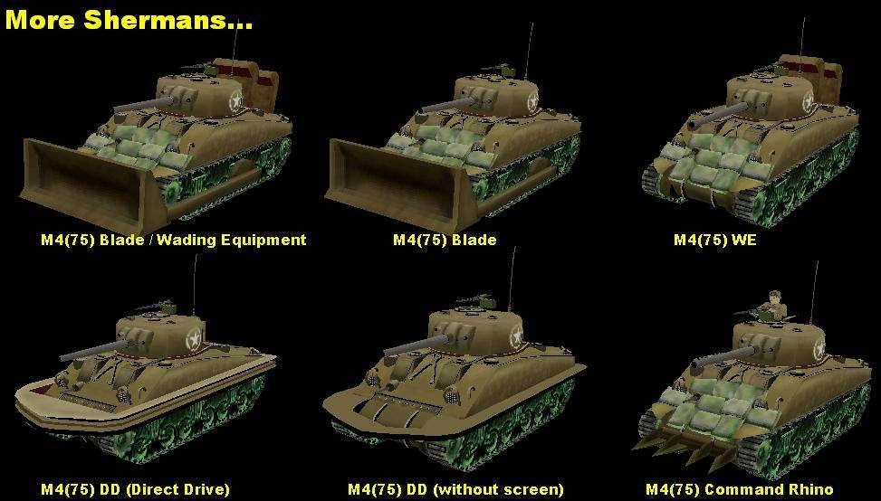 Major Pain's Projects | Blitz Srbija
